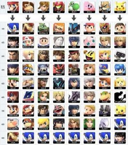 Super Smash Bros. Ultimate Characters